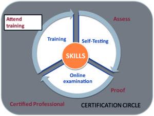 certification-circle-v4-1